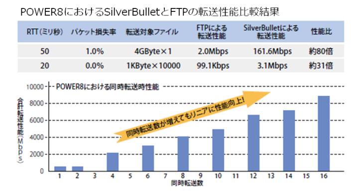 power8検証図 - コピー