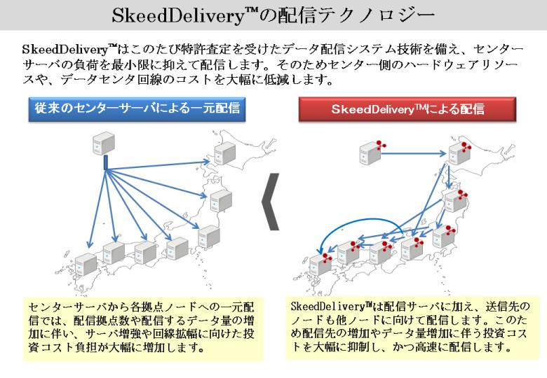 参考図SkeedDelivery(web用)