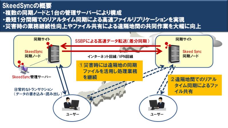 20160705挿入図(HP)